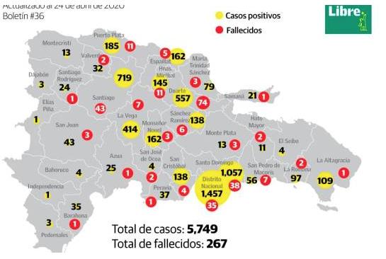 El coronavirus ya está en toda la República Dominicana, Elías Piña reporta primer caso