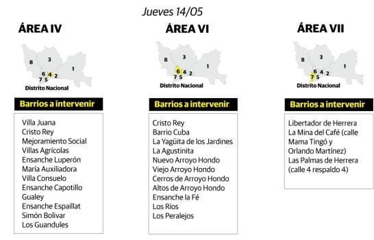 Salud Pública inicia operativo de intervención del Gran Santo Domingo